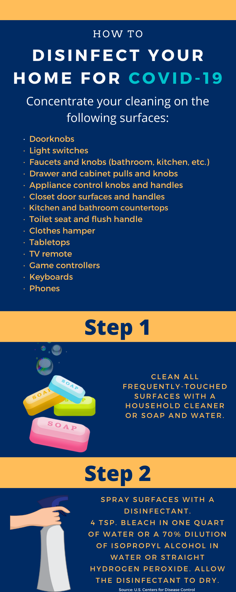How to disinfect your home for coronavirus
